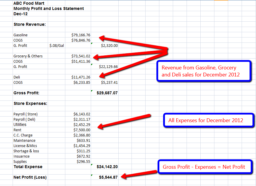 profit loss account excel format
