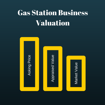 GSB-03: How To Come up With the Right Valuation for a Gas